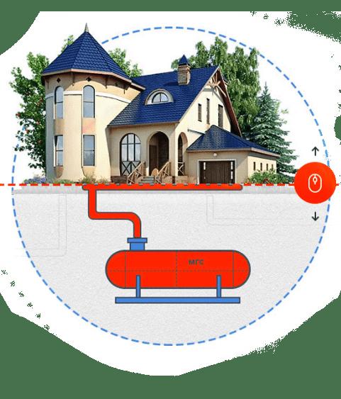 Газофикация частного дома